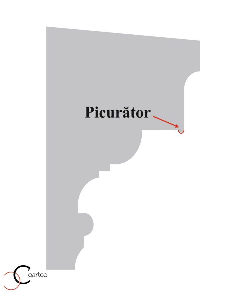 Sectiune de Profil Decorativ CoArtCo cu Picurator