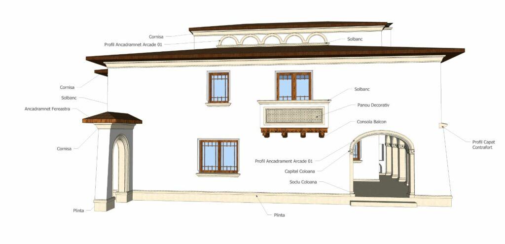 Proiect de Design pentru Fatada Casa cu Profile Decorative din Polistiren CoArtCo